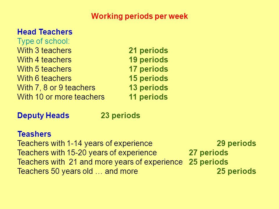 Working periods per week ΑΓΩΓΕΙΑ ∆ημόσια : α)Σχολεία(*)β)Μαθητές(*) γ)Νηπιαγωγοί(*) Κοινοτικά : α)Σχολεία β)Μαθητές γ)Νηπιαγωγοί 244 9924 590 69 1935