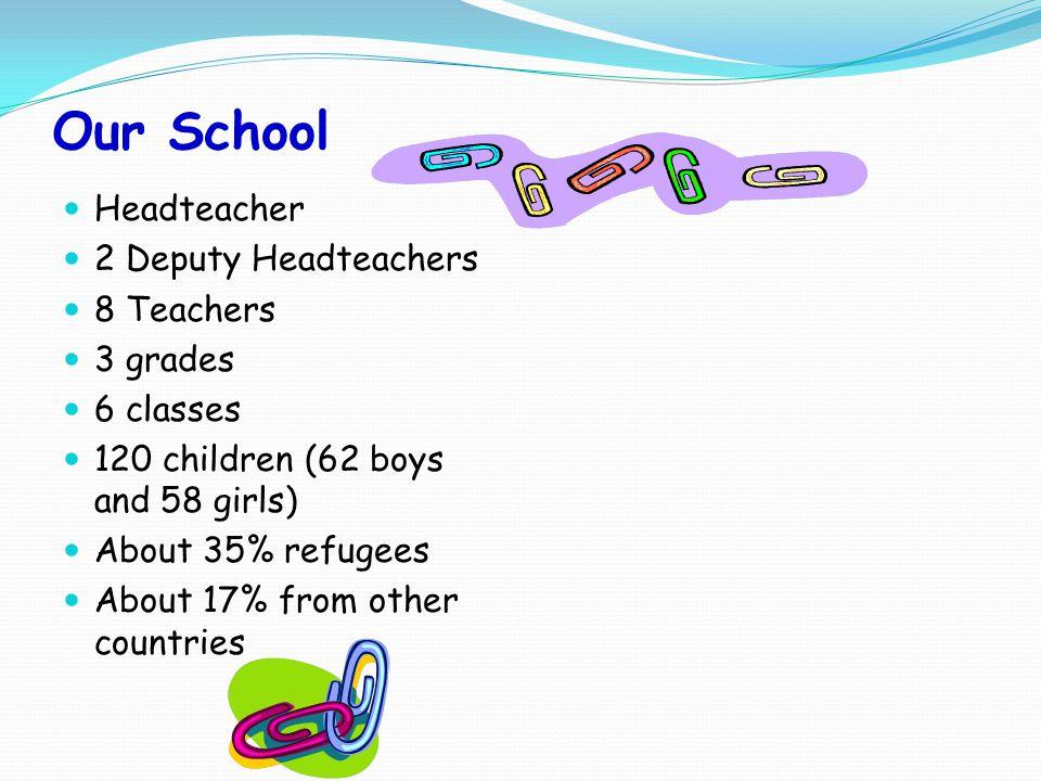 Our School Headteacher 2 Deputy Headteachers 8 Teachers 3 grades 6 classes 120 children (62 boys and 58 girls) About 35% refugees About 17% from other
