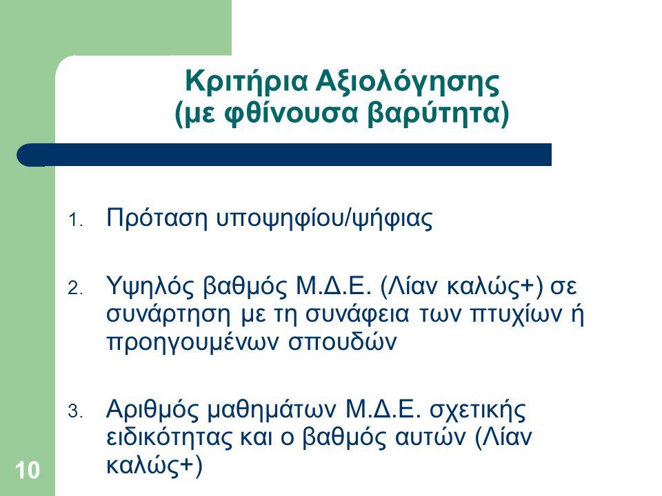 10 Κριτήρια Αξιολόγησης (με φθίνουσα βαρύτητα) 1.Πρόταση υποψηφίου/ψήφιας 2.