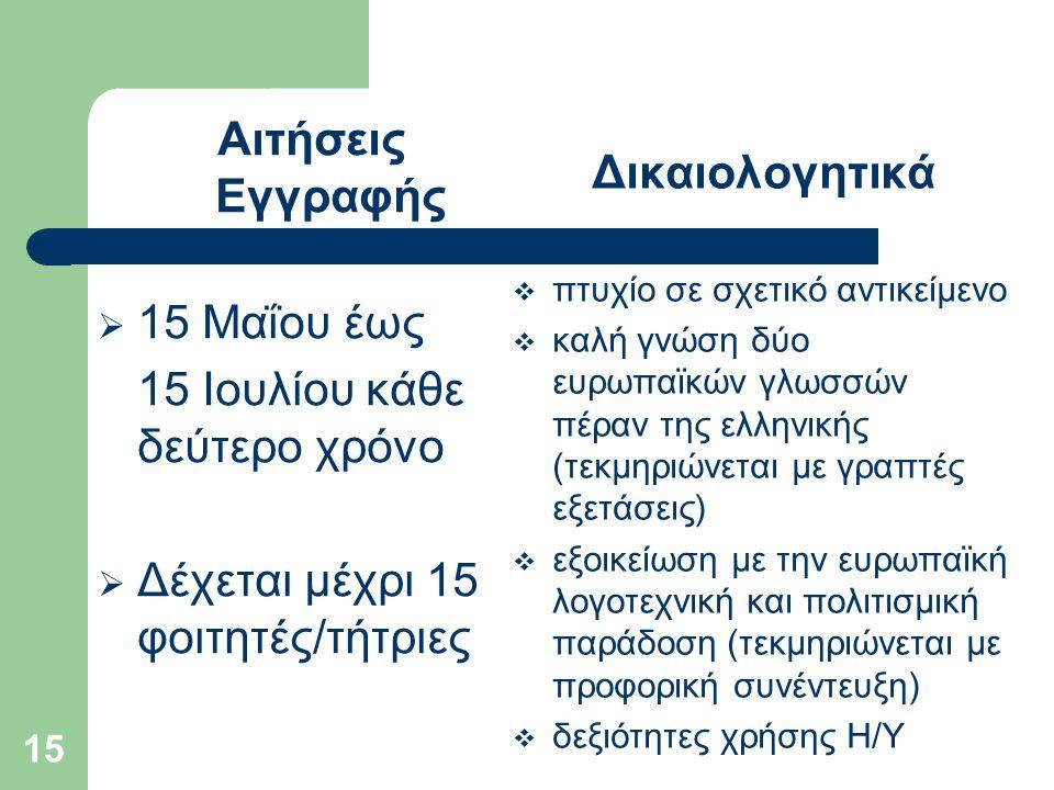 15 Αιτήσεις Εγγραφής  15 Μαΐου έως 15 Ιουλίου κάθε δεύτερο χρόνο  Δέχεται μέχρι 15 φοιτητές/τήτριες Δικαιολογητικά  πτυχίο σε σχετικό αντικείμενο  καλή γνώση δύο ευρωπαϊκών γλωσσών πέραν της ελληνικής (τεκμηριώνεται με γραπτές εξετάσεις)  εξοικείωση με την ευρωπαϊκή λογοτεχνική και πολιτισμική παράδοση (τεκμηριώνεται με προφορική συνέντευξη)  δεξιότητες χρήσης Η/Υ