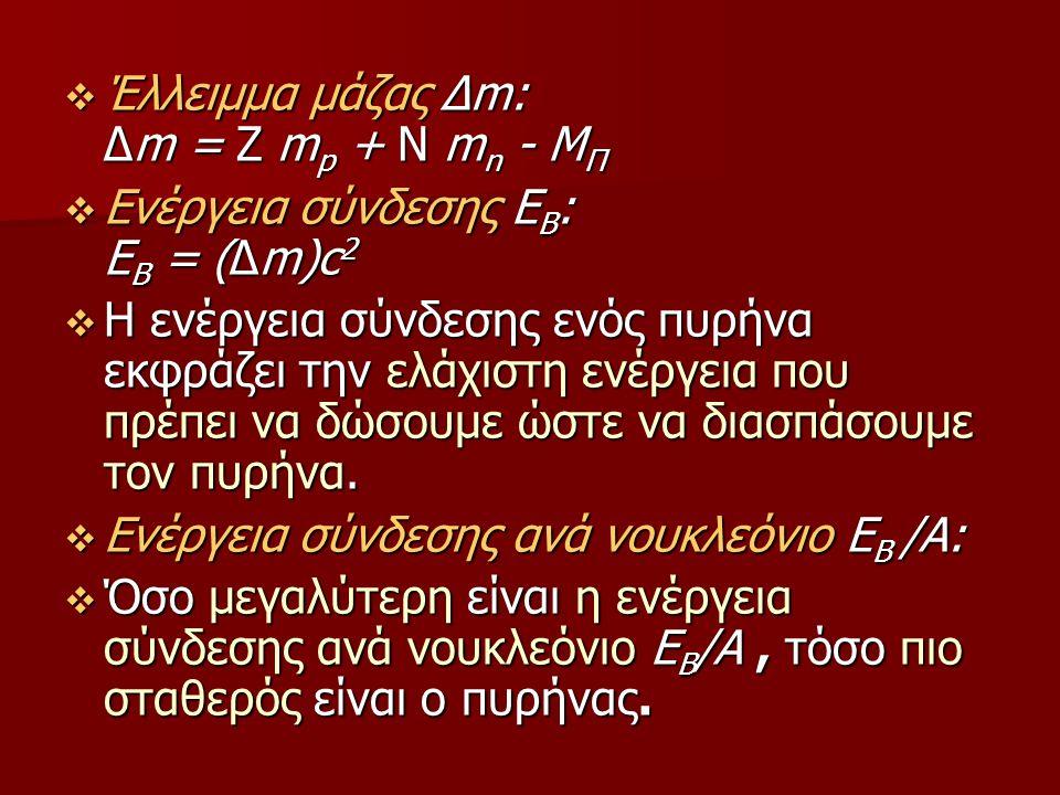  Έλλειμμα μάζας Δm: Δm = Z m p + N m n - M Π  Ενέργεια σύνδεσης E B : E B = (Δm)c 2  H ενέργεια σύνδεσης ενός πυρήνα εκφράζει την ελάχιστη ενέργεια που πρέπει να δώσουμε ώστε να διασπάσουμε τον πυρήνα.