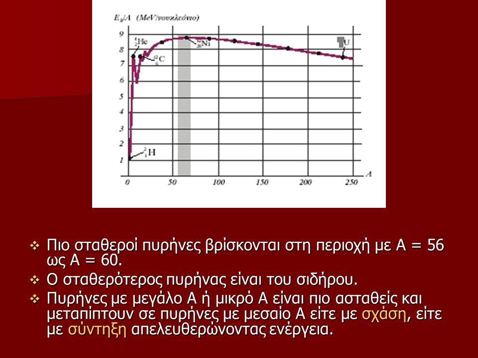  Πιο σταθεροί πυρήνες βρίσκονται στη περιοχή με A = 56 ως A = 60.  Ο σταθερότερος πυρήνας είναι του σιδήρου.  Πυρήνες με μεγάλο A ή μικρό A είναι π