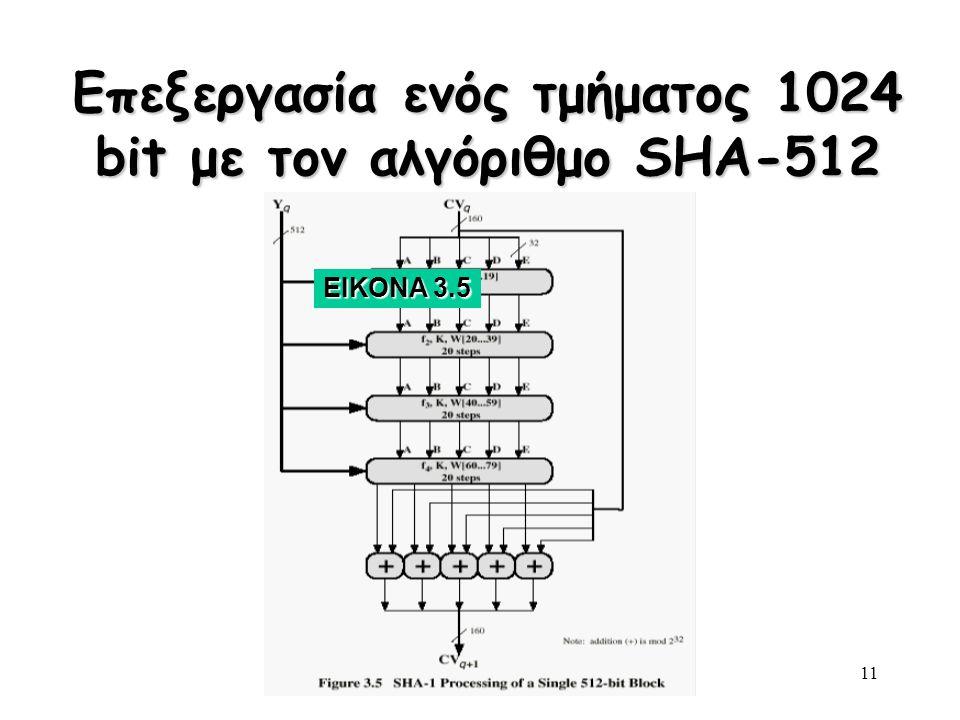 Henric Johnson11 Επεξεργασία ενός τμήματος 1024 bit με τον αλγόριθμο SHA-512 ΕΙΚΟΝΑ 3.5