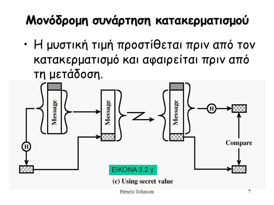 Henric Johnson7 Μονόδρομη συνάρτηση κατακερματισμού Η μυστική τιμή προστίθεται πριν από τον κατακερματισμό και αφαιρείται πριν από τη μετάδοση. ΕΙΚΟΝΑ