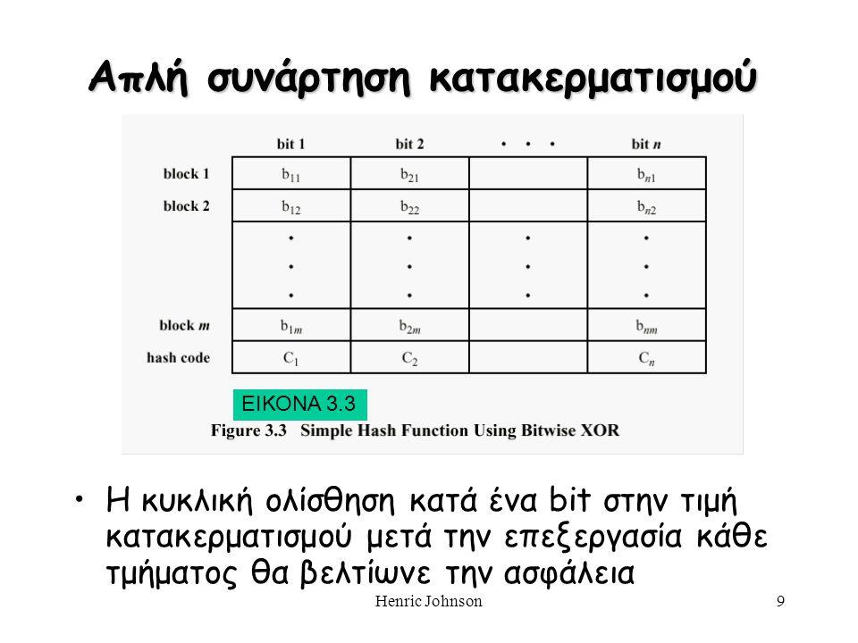 Henric Johnson9 Απλή συνάρτηση κατακερματισμού Η κυκλική ολίσθηση κατά ένα bit στην τιμή κατακερματισμού μετά την επεξεργασία κάθε τμήματος θα βελτίωνε την ασφάλεια ΕΙΚΟΝΑ 3.3