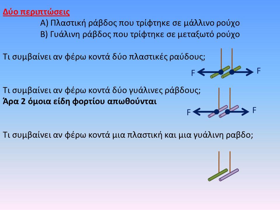 Δύο περιπτώσεις Α) Πλαστική ράβδος που τρίφτηκε σε μάλλινο ρούχο Β) Γυάλινη ράβδος που τρίφτηκε σε μεταξωτό ρούχο Τι συμβαίνει αν φέρω κοντά δύο πλαστ