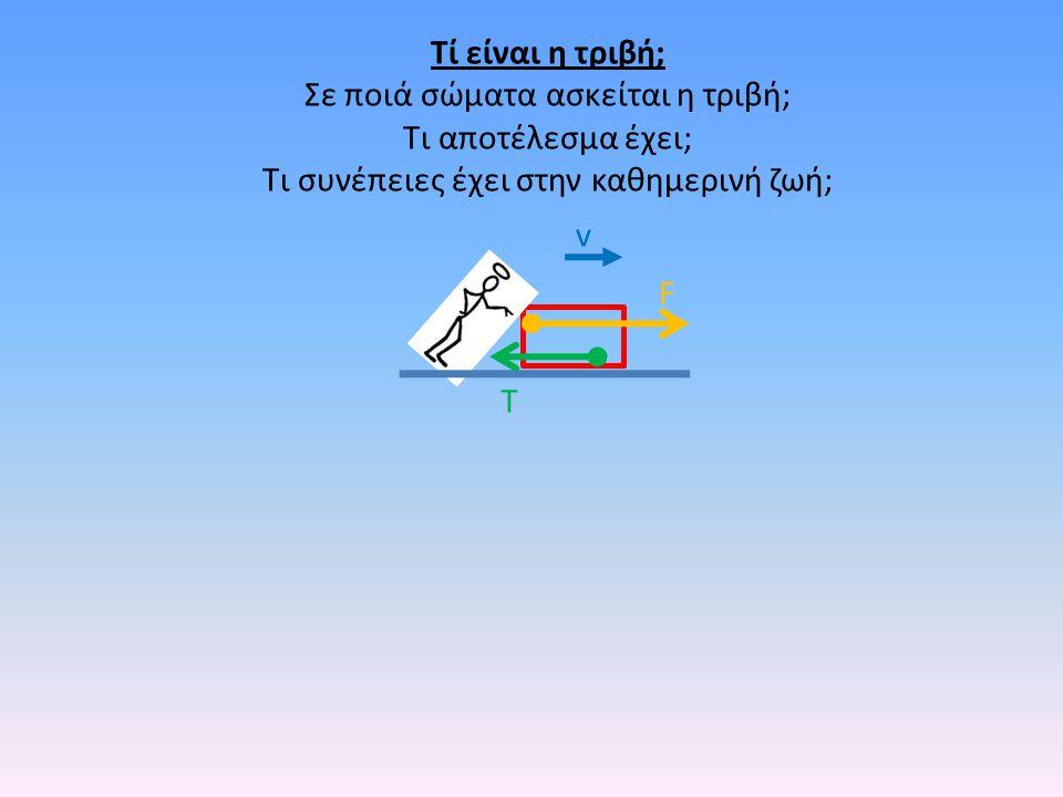Τί είναι η τριβή; Σε ποιά σώματα ασκείται η τριβή; Τι αποτέλεσμα έχει; Τι συνέπειες έχει στην καθημερινή ζωή; F Τ v