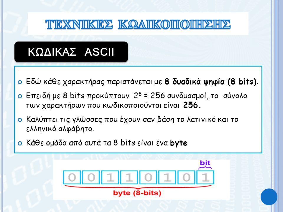 Εδώ κάθε χαρακτήρας παριστάνεται με 8 δυαδικά ψηφία (8 bits).