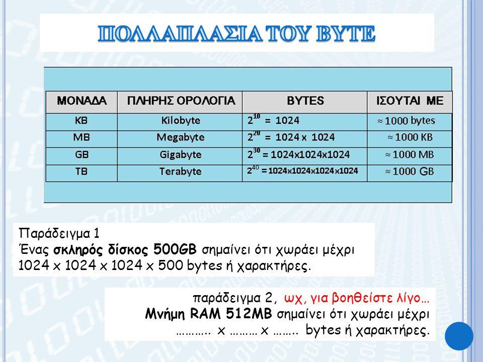 Παράδειγμα 1 Ένας σκληρός δίσκος 500GB σημαίνει ότι χωράει μέχρι 1024 x 1024 x 1024 x 500 bytes ή χαρακτήρες.