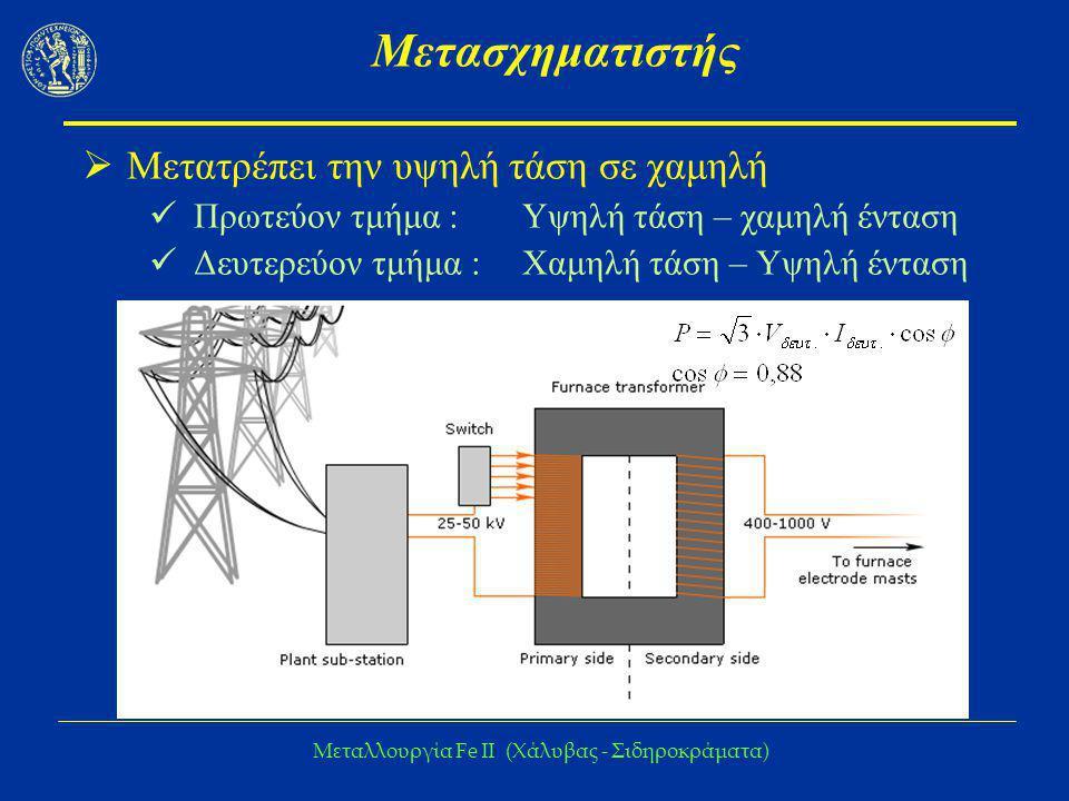 Μεταλλουργία Fe IΙ (Χάλυβας - Σιδηροκράματα) Μετασχηματιστής  Μετατρέπει την υψηλή τάση σε χαμηλή Πρωτεύον τμήμα :Υψηλή τάση – χαμηλή ένταση Δευτερεύ