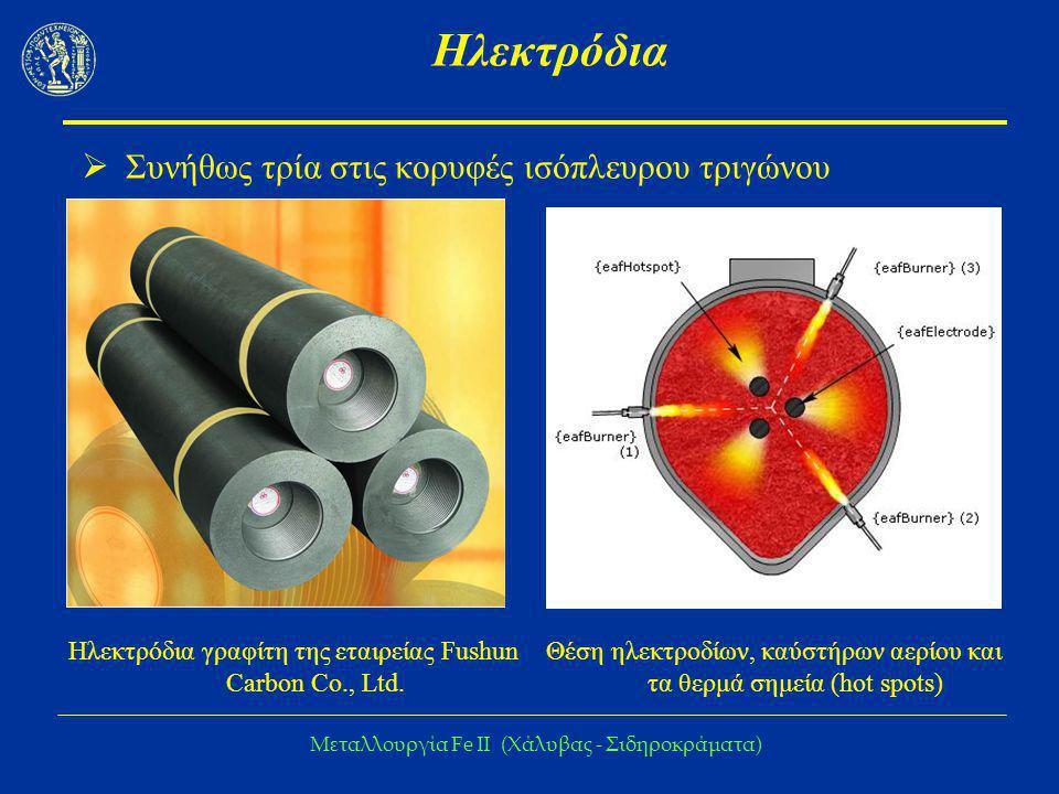 Μεταλλουργία Fe IΙ (Χάλυβας - Σιδηροκράματα) Ηλεκτρόδια  Συνήθως τρία στις κορυφές ισόπλευρου τριγώνου Θέση ηλεκτροδίων, καύστήρων αερίου και τα θερμ