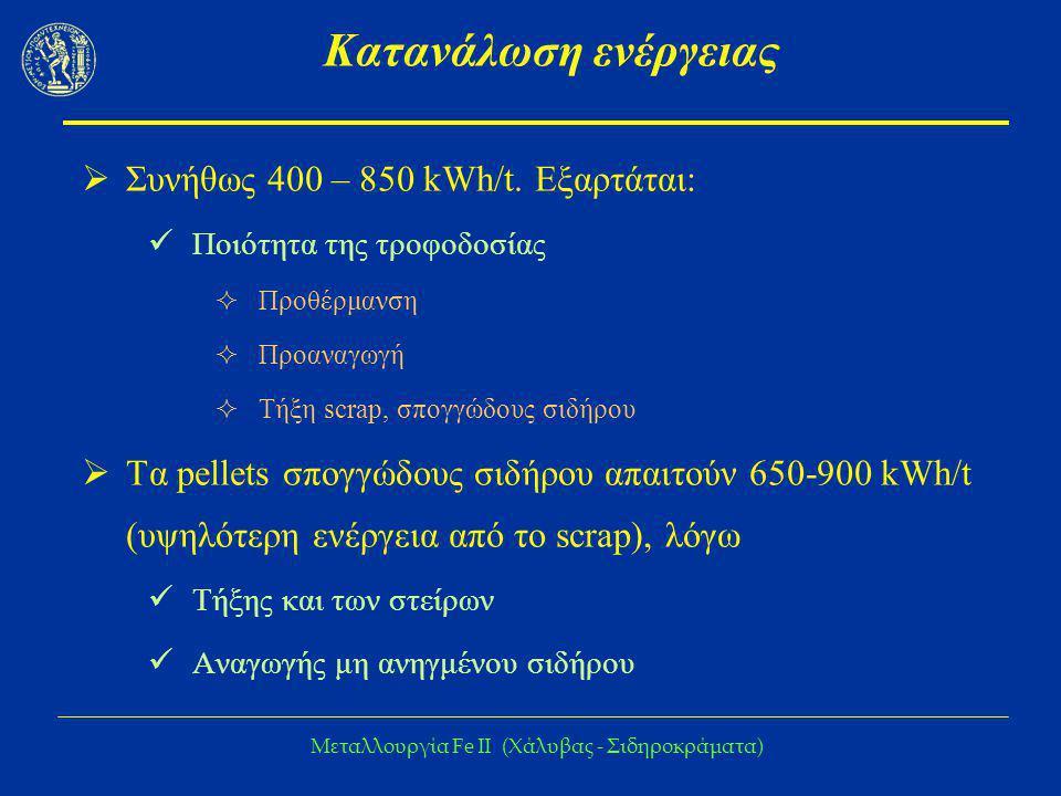 Μεταλλουργία Fe IΙ (Χάλυβας - Σιδηροκράματα) Κατανάλωση ενέργειας  Συνήθως 400 – 850 kWh/t. Εξαρτάται: Ποιότητα της τροφοδοσίας  Προθέρμανση  Προαν