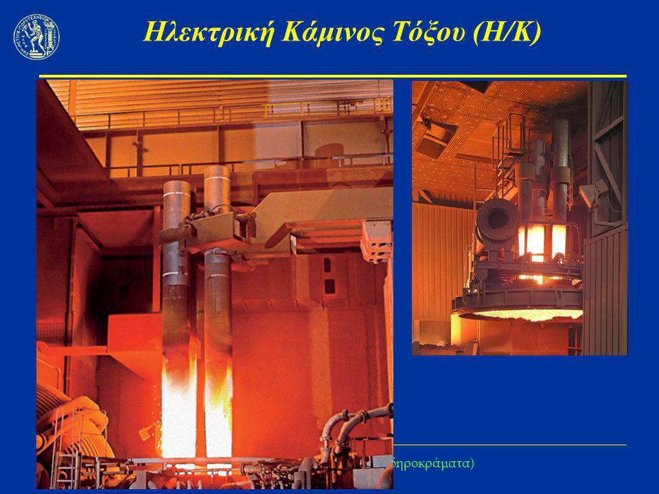 Μεταλλουργία Fe IΙ (Χάλυβας - Σιδηροκράματα) Τεχνολογία Πλάσματος  Νέα γενιά μεταλλουργικών μονάδων Βασική ιδέα: Διαχωρισμός της ενέργειας  Αναγωγή  Θέρμανση Όλες αυτές οι μονάδες βασίζονται στην τεχνολογία πλάσματος  Αντιδραστήρας πλάσματος Μετατρέπει την ηλεκτρική ενέργεια σε θερμική με τη βοήθεια ενός ιονισμένου αερίου (πλάσματος)  Πλάσμα Σε Κ.Σ.