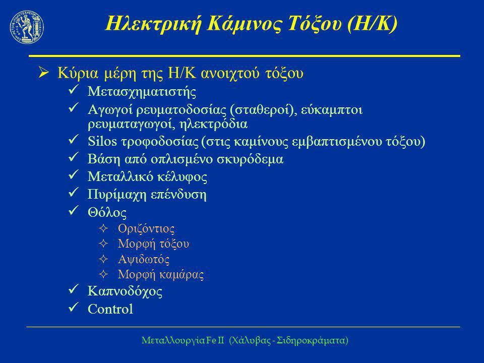 Μεταλλουργία Fe IΙ (Χάλυβας - Σιδηροκράματα) Ηλεκτρόδια  Συνήθως τρία στις κορυφές ισόπλευρου τριγώνου Θέση ηλεκτροδίων, καύστήρων αερίου και τα θερμά σημεία (hot spots) Ηλεκτρόδια γραφίτη της εταιρείας Fushun Carbon Co., Ltd.
