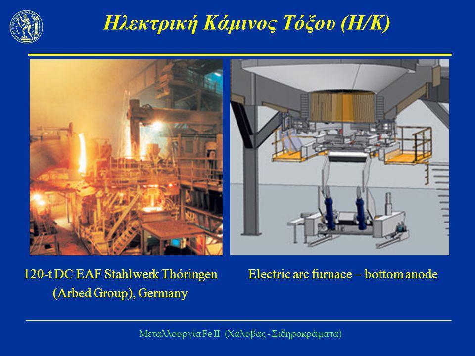 Μεταλλουργία Fe IΙ (Χάλυβας - Σιδηροκράματα) Πλεονεκτήματα Η/Κ τήξης  Ελεγχόμενη ταχύτητα παροχής ενέργειας Ρύθμιση της τάσης και έντασης εξόδου του μετασχηματιστή Όταν υπάρχει προσθήκη άνθρακα δεν είναι πάντοτε δυνατή η επίτευξη της θερμοκρασίας  Ελεγχόμενη θερμοκρασία Ανάλογα με τη θερμοκρασία των χημικών αντιδράσεων (π.χ.