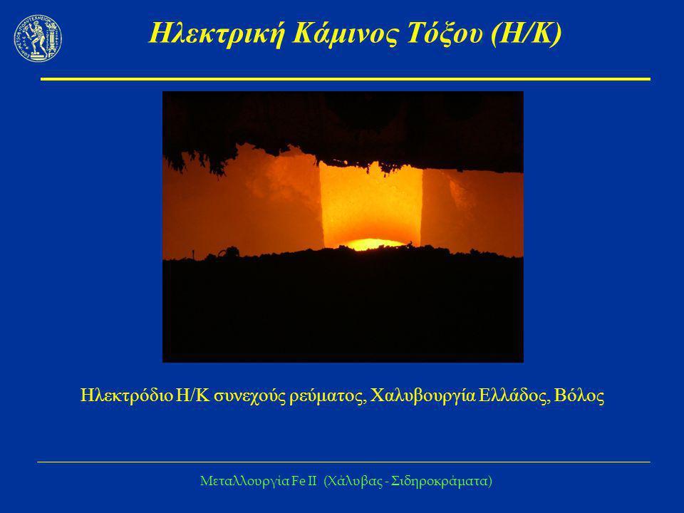 Μεταλλουργία Fe IΙ (Χάλυβας - Σιδηροκράματα) Πλεονεκτήματα Η/Κ τήξης  Δυνατότητα προθέρμανσης ή προαναγωγής  Η πλέον κατάλληλη συσκευή στην παραγωγή σιδηροκραμάτων π.χ.