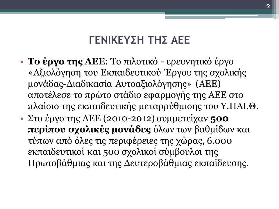 ΓΕΝΙΚΕΥΣΗ ΤΗΣ ΑΕΕ Το έργο της ΑΕΕ: Tο πιλοτικό - ερευνητικό έργο «Αξιολόγηση του Εκπαιδευτικού Έργου της σχολικής μονάδας-Διαδικασία Αυτοαξιολόγησης»