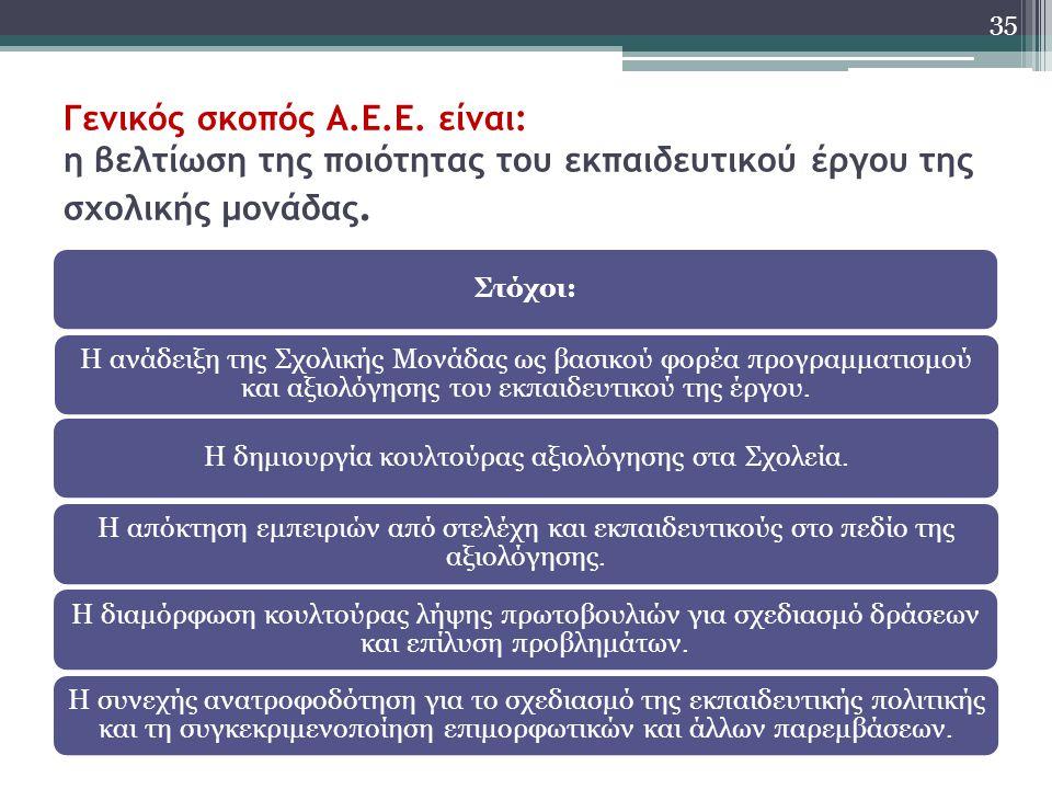 Γενικός σκοπός Α.Ε.Ε. είναι: η βελτίωση της ποιότητας του εκπαιδευτικού έργου της σχολικής μονάδας. Στόχοι: Η ανάδειξη της Σχολικής Μονάδας ως βασικού