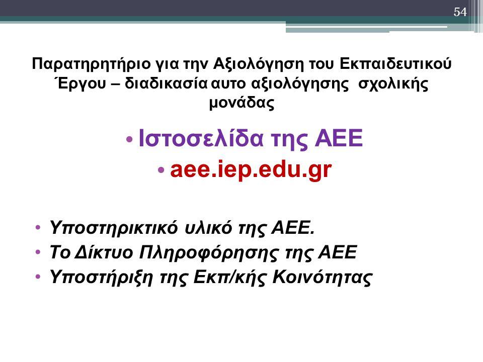 Παρατηρητήριο για την Αξιολόγηση του Εκπαιδευτικού Έργου – διαδικασία αυτο αξιολόγησης σχολικής μονάδας Iστοσελίδα της ΑΕΕ aee.iep.edu.gr Υποστηρικτικ