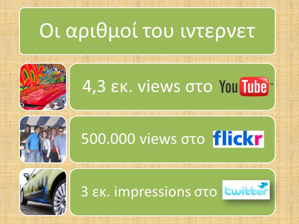 Οι αριθμοί του ιντερνετ 4,3 εκ. views στο 500.000 views στο 3 εκ. impressions στο