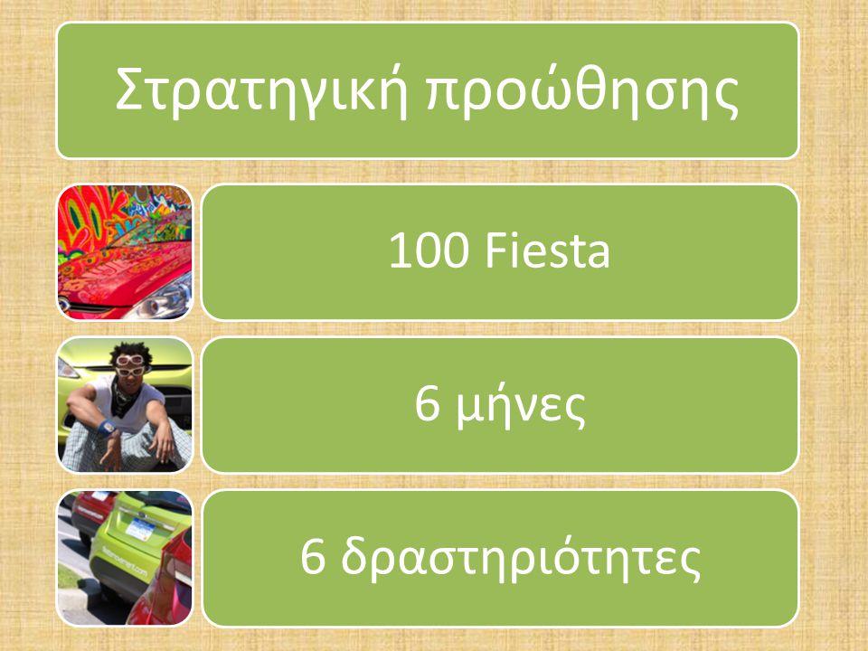 Στρατηγική προώθησης 100 Fiesta6 μήνες6 δραστηριότητες