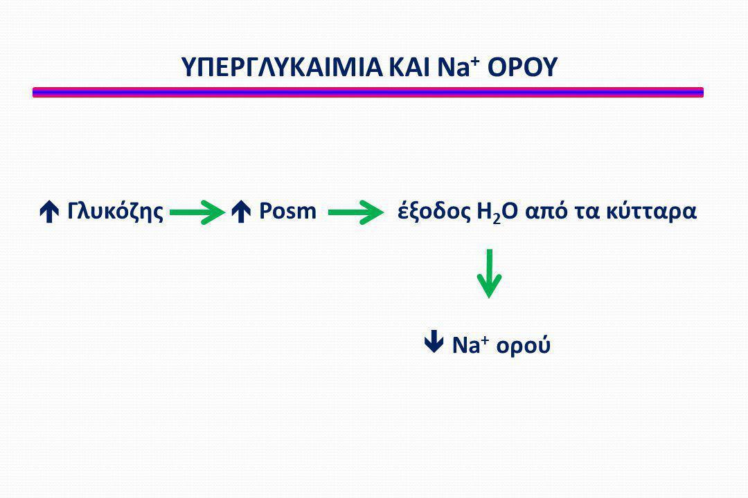 ΥΠΕΡΓΛΥΚΑΙΜΙΑ ΚΑΙ Na + ΟΡΟΥ  Γλυκόζης  Posmέξοδος H 2 O από τα κύτταρα  Νa + ορού