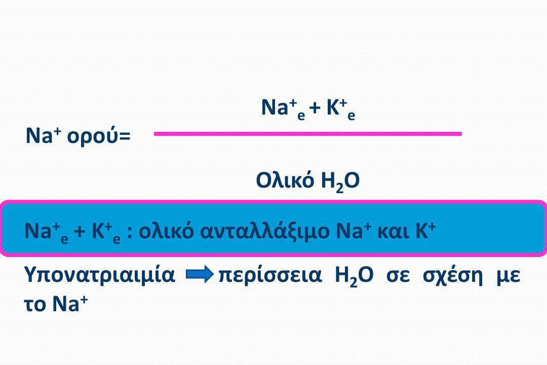Νa + ορού= Νa + e + K + e Ολικό H 2 O Na + e + K + e : ολικό ανταλλάξιμο Νa + και Κ + Υπονατριαιμίαπερίσσεια Η 2 Ο σε σχέση με το Νa +