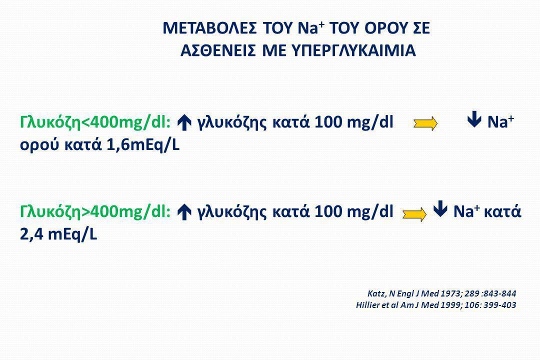 ΜΕΤΑΒΟΛΕΣ ΤΟΥ Na + ΤΟΥ ΟΡΟΥ ΣΕ ΑΣΘΕΝΕΙΣ ΜΕ ΥΠΕΡΓΛΥΚΑΙΜΙΑ Γλυκόζη<400mg/dl:  γλυκόζης κατά 100 mg/dl  Na + ορού κατά 1,6mEq/L Γλυκόζη>400mg/dl:  γλυ