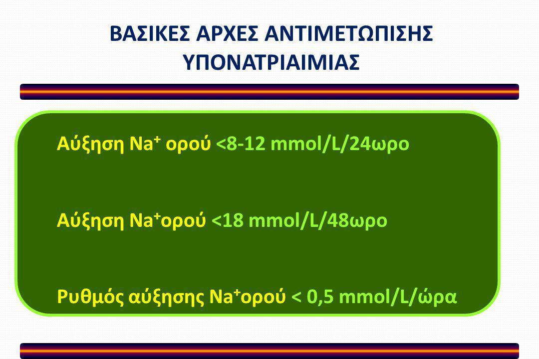 ΒΑΣΙΚΕΣ ΑΡΧΕΣ ΑΝΤΙΜΕΤΩΠΙΣΗΣ ΥΠΟΝΑΤΡΙΑΙΜΙΑΣ Αύξηση Νa + ορού <8-12 mmol/L/24ωρο Αύξηση Νa + ορού <18 mmol/L/48ωρο Ρυθμός αύξησης Na + ορού < 0,5 mmol/L
