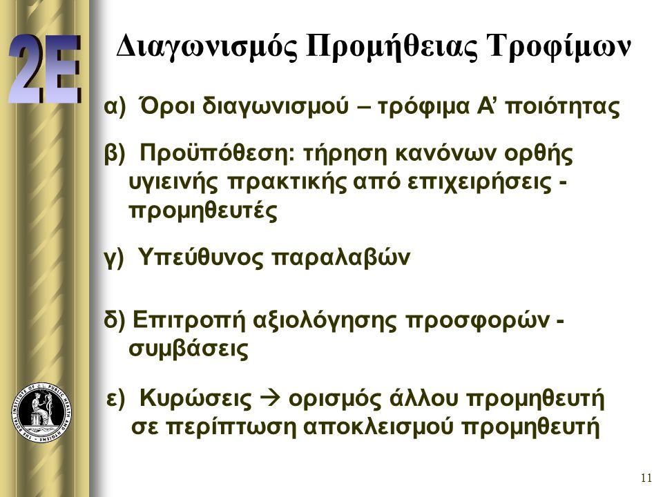 10 Εγκεκριμένος Προμηθευτής  Προδιαγραφές πρώτων υλών  Ερωτηματολόγιο προμηθευτή  Κατάλογος εγκεκριμένων προμηθευτών  Πρόγραμμα επιθεώρησης  Κώδι