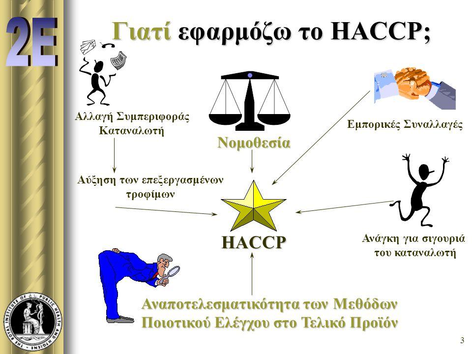 2 Τι είναι HACCP; H azard H azard = Κίνδυνος Analysis = Ανάλυση C ritical C ritical = Κρίσιμο C ontrol C ontrol = Έλεγχος P oint P oint = Σημείο Το Α