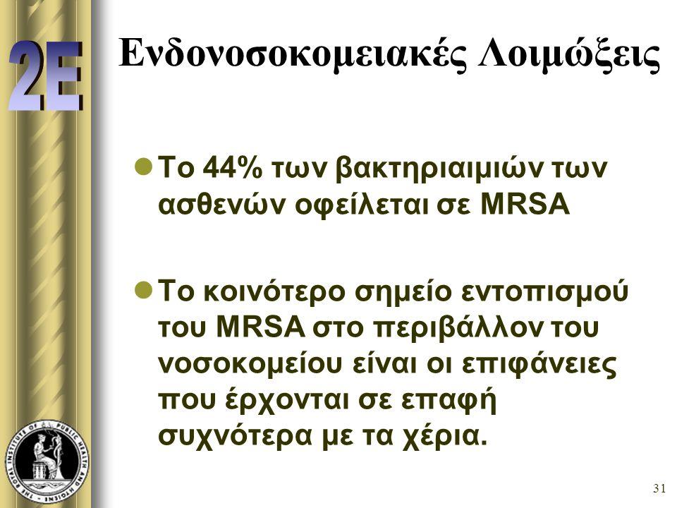 30 Ενδονοσοκομειακές Λοιμώξεις Οργανισμοί που εμπλέκονται: Clostridium difficile Norovirus Acinetobacter spp. Staph. aureus (MRSA)