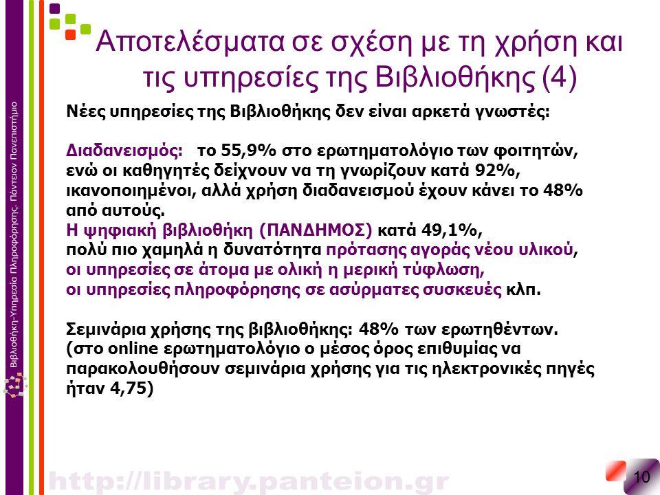 Αποτελέσματα σε σχέση με τη χρήση και τις υπηρεσίες της Βιβλιοθήκης (4) 10 Νέες υπηρεσίες της Βιβλιοθήκης δεν είναι αρκετά γνωστές: Διαδανεισμός: το 5