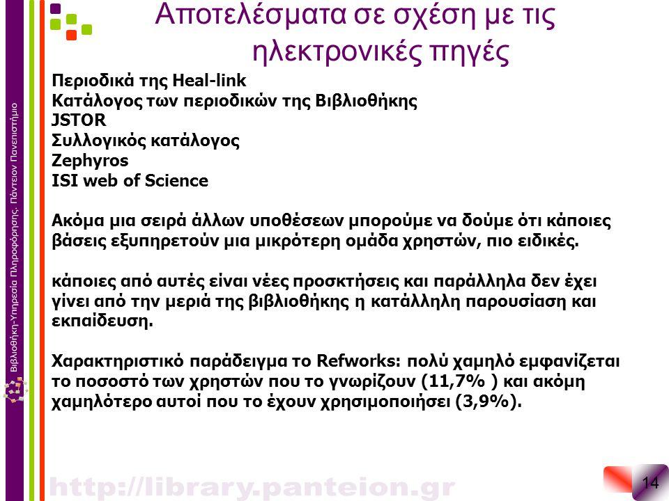 Αποτελέσματα σε σχέση με τις ηλεκτρονικές πηγές Περιοδικά της Heal-link Κατάλογος των περιοδικών της Βιβλιοθήκης JSTOR Συλλογικός κατάλογος Zephyros I