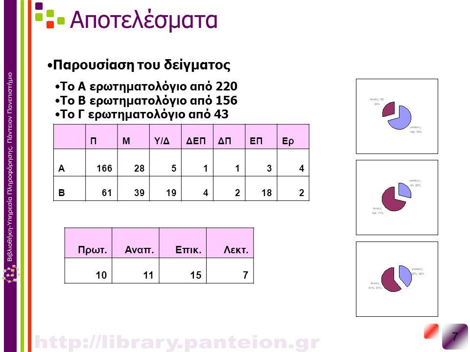 Αποτελέσματα 7 Παρουσίαση του δείγματος Το Α ερωτηματολόγιο από 220 Το Β ερωτηματολόγιο από 156 Το Γ ερωτηματολόγιο από 43 ΠΜΥ/ΔΔΕΠΔΠΕΠΕρ Α1662851134