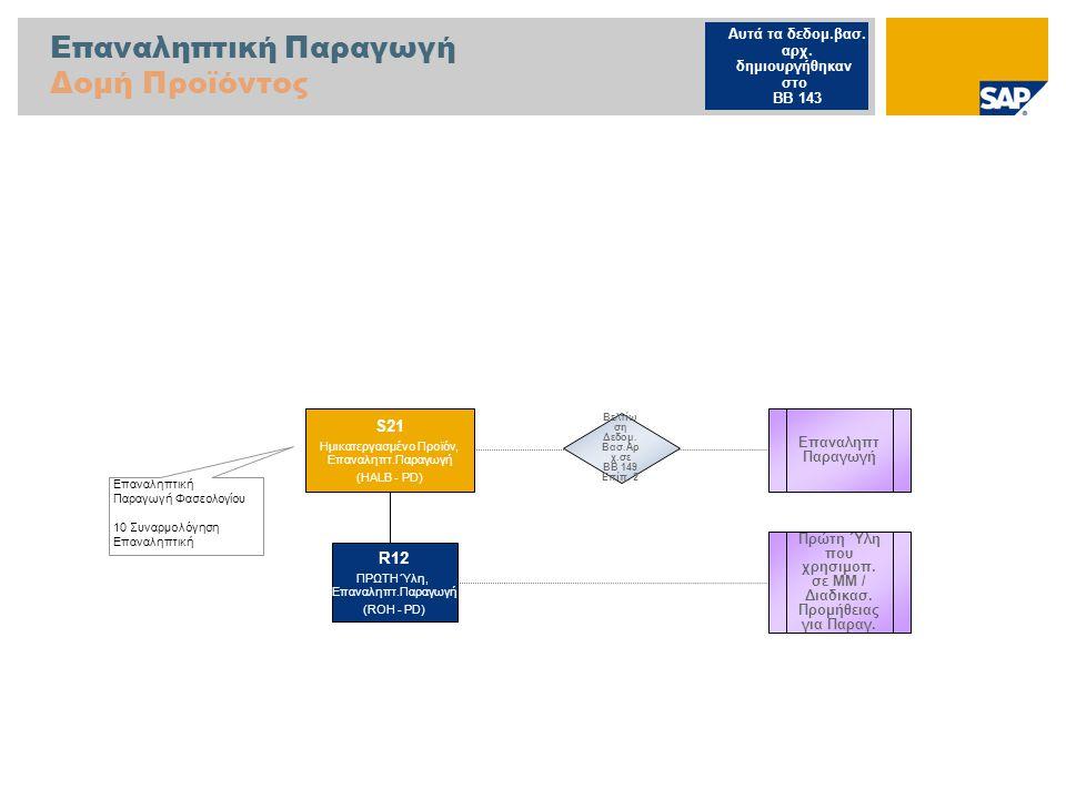Επαναληπτική Παραγωγή Δομή Προϊόντος Επαναληπτική Παραγωγή Φασεολογίου 10 Συναρμολόγηση Επαναληπτική Επαναληπτ Παραγωγή S21 Ημικατεργασμένο Προϊόν, Επαναληπτ.Παραγωγή (HALB - PD) R12 ΠΡΩΤΗ Ύλη, Επαναληπτ.Παραγωγή (ROH - PD) Αυτά τα δεδομ.βασ.