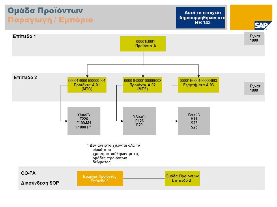 Ομάδα Προϊόντων Παραγωγή / Εμπόριο 00001B001 Προϊόντα A Εγκατ.