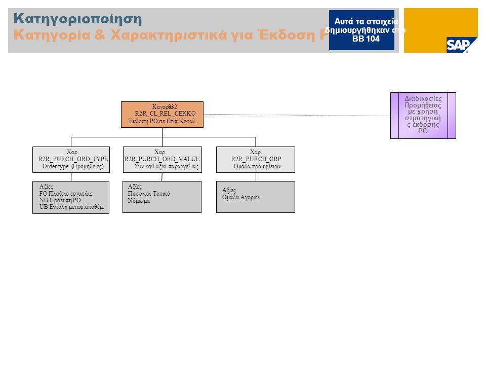 Κατηγοριοποίηση Κατηγορία & Χαρακτηριστικά για Έκδοση ΡΟ Καγορία032 R2R_CL_REL_CEKKO Έκδοση ΡΟ σε Επίπ.Κεφαλ.