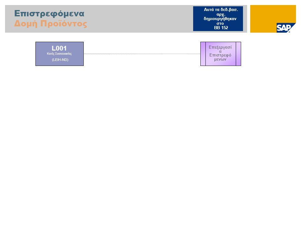 MTO με Διαμόρφωση Μεταβλητής Δομή Προϊόντος F100 Έτοιμο Προϊόν MTO VC Διαμορφώσιμο (KMAT-PD) Κατηγορία Είδους K Κατηγορία-Συστατικό 1 Κατηγορία-Συστατικό 2 S25 Ημικατεργασμένο Προϊόν, Επαναληπτ.Παραγωγή (HALB-20-PD) R20 Πρώτη Ύλη (ROH - PD) S21 Ημικατεργασμένο Προϊόν, Επαναληπτ.Παραγωγή Αρχική (HALB-20 PD)  (HALB-PD) R28 Πρώτη Ύλη, Συσκευασία από Αλουμινόφυλλο (ROH-PD) R27 Πρώτη Ύλη, Κούτα Συσκευασίας (ROH-PD) F1000-M1 – Μέταλλο με Κανονική Προστατευτική Συσκευασία F1000-P1 – Πλαστικό με Κανονική Προστατευτική Συσκευασία F1000-G1 – Χρυσό με Κανονική Προστατευτική Συσκευασία F1000-G2 –Χρυσό με Ειδική Συσκευασία CF Κατηγορία: YB_CL_TYPE_COMP_1 (S2201, S2202, S2203) Κατηγορία: YB_CL_TYPE_COMP_2 (S2301, S2302, S2303) Εξαρτήσεις VC: YB_PACKAGING_1 = ΚΑΝΟΝΙΚΟ Εξαρτήσεις VC : YB_PACKAGING_2 = ΕΙΔΙΚΟ MTO με Διαμόρφωσ η Μεταβλ ητής Επαναληπτ.Παραγωγή Αυτά τα στοιχεία δημιουργήθηκαν στο BB 143 & 147 CF Διαμορφώσιμο SC Υπεργολαβία S2201 Ημικατεργασμένο Προϊόν Ψευδής Συναρμολ.,Πλαστικό (HALB-50-PD) R1801 ΠΡΩΤΗ Ύλη, Πλαστικό (ROH-PD) R1601 ΠΡΩΤΗ Ύλη, Πλαστικό (ROH-PD) R1701 ΠΡΩΤΗ Ύλη, Πλαστικό (ROH-PD) S2202 Ημικατεργ.Προϊόν Ψευδ.Συναρμολ., Μέταλλο (HALB-50-PD) R1802 ΠΡΩΤΗ Ύλη, Μέταλλο (ROH-PD) R1602 ΠΡΩΤΗ Ύλη, Μέταλλο (ROH-PD) R1702 ΠΡΩΤΗ Ύλη, Μέταλλο (ROH-PD) S2203 Ημικατεργ.Προϊόν Ψευδ.Συναρμ.,Χρυσός (HALB-50-PD) R1803 ΠΡΩΤΗ Ύλη, Χρυσός (ROH-PD) R1603 ΠΡΩΤΗ Ύλη, Χρυσός (ROH-PD) R1703 ΠΡΩΤΗ Ύλη, Χρυσός (ROH-PD) Υπεργολαβί α ΜΜ Βελτίω ση Δεδ.