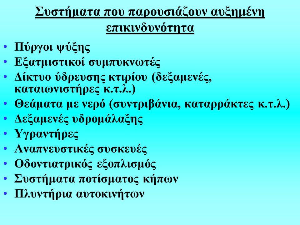 Συστήματα που παρουσιάζουν αυξημένη επικινδυνότητα Πύργοι ψύξης Εξατμιστικοί συμπυκνωτές Δίκτυο ύδρευσης κτιρίου (δεξαμενές, καταιωνιστήρες κ.τ.λ.) Θεάματα με νερό (συντριβάνια, καταρράκτες κ.τ.λ.) Δεξαμενές υδρομάλαξης Υγραντήρες Αναπνευστικές συσκευές Οδοντιατρικός εξοπλισμός Συστήματα ποτίσματος κήπων Πλυντήρια αυτοκινήτων