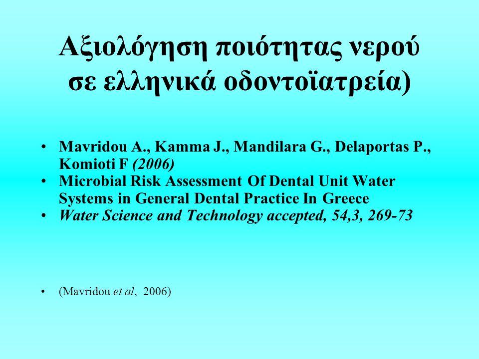 Αξιολόγηση ποιότητας νερού σε ελληνικά οδοντοϊατρεία) Mavridou A., Kamma J., Mandilara G., Delaportas P., Komioti F (2006) Microbial Risk Assessment Of Dental Unit Water Systems in General Dental Practice In Greece Water Science and Technology accepted, 54,3, 269-73 (Mavridou et al, 2006)