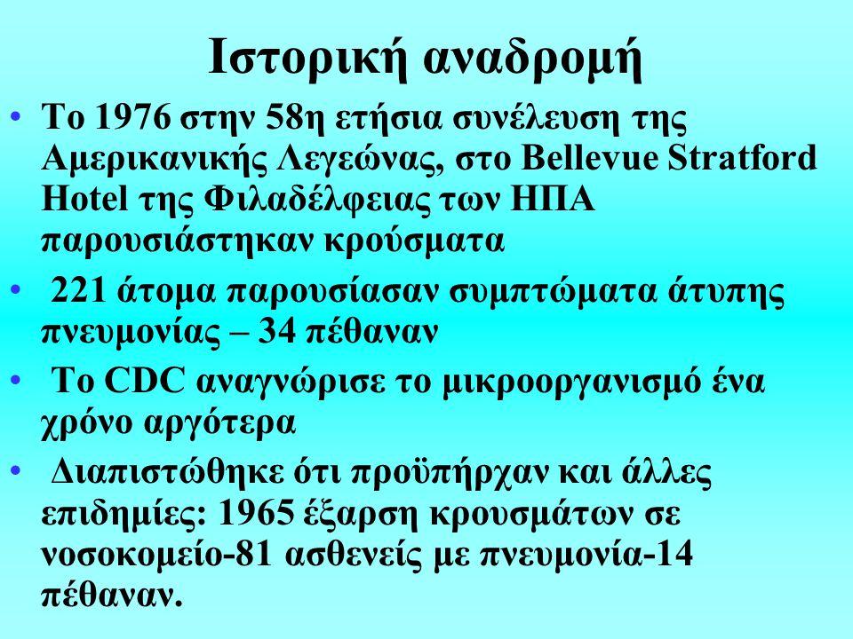 Case study, Ελλάδα 2005 Ασθενής: Δανός τουρίστας Διάγνωση : L.
