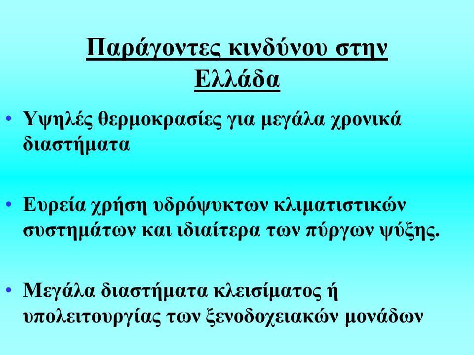 Παράγοντες κινδύνου στην Ελλάδα Υψηλές θερμοκρασίες για μεγάλα χρονικά διαστήματα Ευρεία χρήση υδρόψυκτων κλιματιστικών συστημάτων και ιδιαίτερα των πύργων ψύξης.