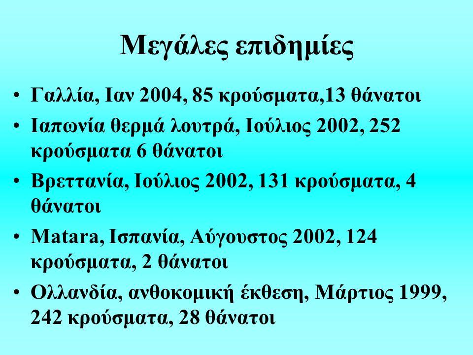 Μεγάλες επιδημίες Γαλλία, Ιαν 2004, 85 κρούσματα,13 θάνατοι Ιαπωνία θερμά λουτρά, Ιούλιος 2002, 252 κρούσματα 6 θάνατοι Βρεττανία, Ιούλιος 2002, 131 κρούσματα, 4 θάνατοι Matara, Ισπανία, Αύγουστος 2002, 124 κρούσματα, 2 θάνατοι Ολλανδία, ανθοκομική έκθεση, Μάρτιος 1999, 242 κρούσματα, 28 θάνατοι