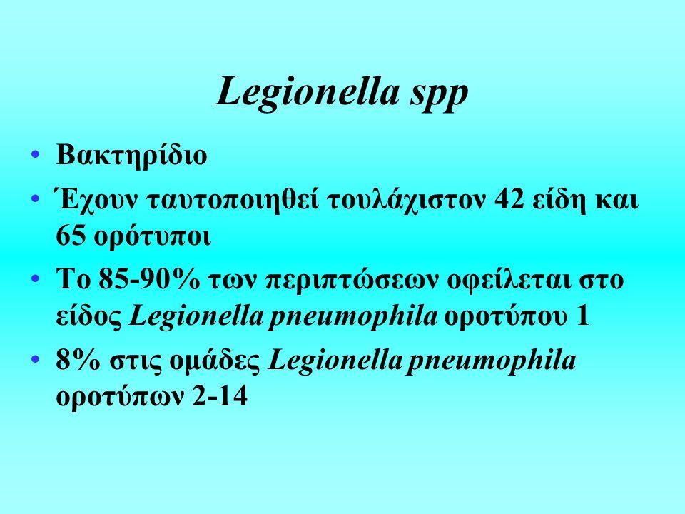 Legionella spp Βακτηρίδιο Έχουν ταυτοποιηθεί τουλάχιστον 42 είδη και 65 ορότυποι Το 85-90% των περιπτώσεων οφείλεται στο είδος Legionella pneumophila οροτύπου 1 8% στις ομάδες Legionella pneumophila οροτύπων 2-14