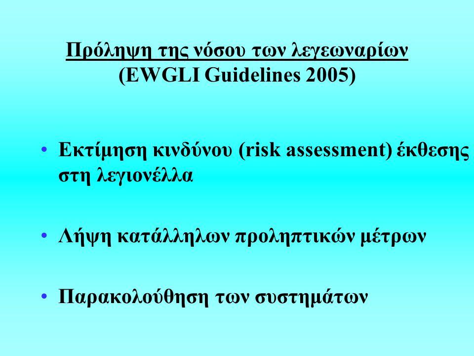 Πρόληψη της νόσου των λεγεωναρίων (EWGLI Guidelines 2005) Εκτίμηση κινδύνου (risk assessment) έκθεσης στη λεγιoνέλλα Λήψη κατάλληλων προληπτικών μέτρων Παρακολούθηση των συστημάτων