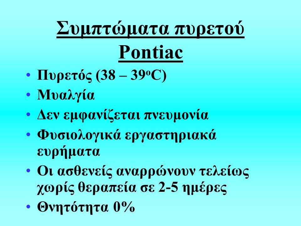 Aνάλυση κινδύνων (Risk assessment) Καθορίστηκαν 8 κρίσιμες περιβαλλοντικοί παράμετροι (1 βαθμός για κάθε παράμετρο) Χρήση νερού Χρήση νερού 20-43ºC Χρήση νερού 37ºC Χρήση νερού 20-43ºC χωρίς απολύμανση Μη ανανέωση του νερού θ 20-43ºC Υδρονέφος περιστασιακό <60ºC Υδρονέφος μόνιμο <60ºC Δυνατότητα δημιουργίας υδρονέφους <60ºC λόγω μεγάλης επιφάνειας νερού