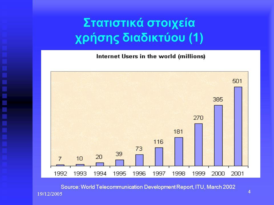 19/12/2005 4 Στατιστικά στοιχεία χρήσης διαδικτύου (1) Source: World Telecommunication Development Report, ITU, March 2002