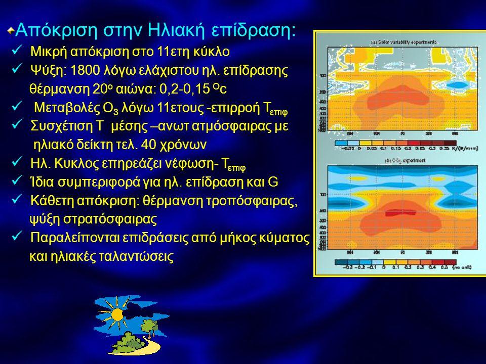 Απόκριση στην Ηλιακή επίδραση: Μικρή απόκριση στο 11ετη κύκλο Ψύξη: 1800 λόγω ελάχιστου ηλ.