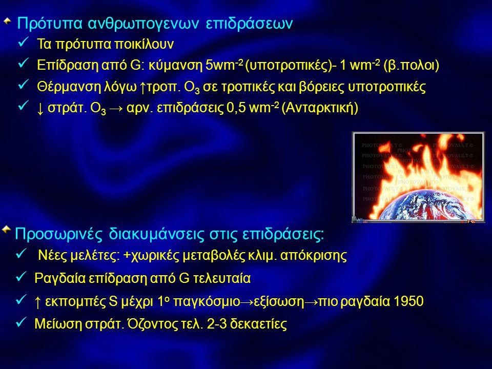 Πρότυπα ανθρωπογενων επιδράσεων Τα πρότυπα ποικίλουν Επίδραση από G: κύμανση 5wm -2 (υποτροπικές)- 1 wm -2 (β.πολοι) Θέρμανση λόγω ↑τροπ.
